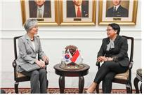 Outcome of 3rd Joint Commission Meeting between ROK and Indonesia