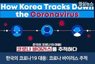 한국의 코로나19 대응: 코로나 바이러스 추적